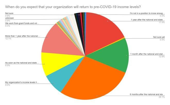 COVIDfig2